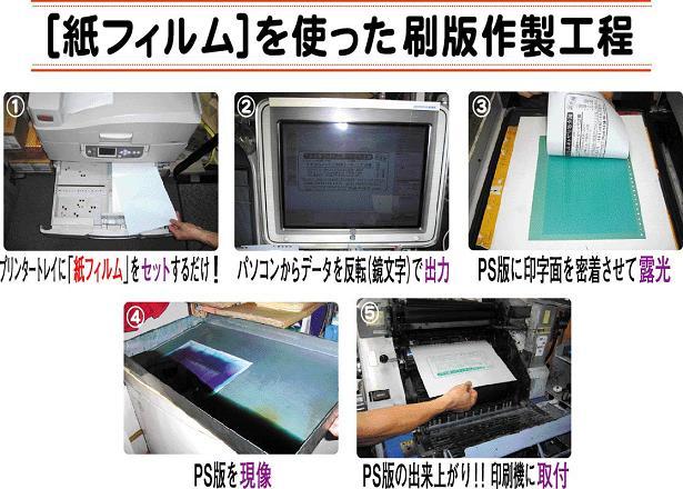 紙フィルム 工程表